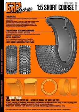 Afbeeldingen van 1:5 SCT - Cross - P1 Soft - 180mm Donut Tyre NO Insert - 1 Pair